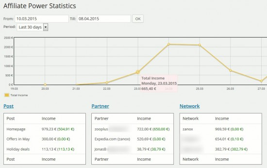 affiliate-power-statistics-en2-550x348